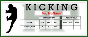 kick_holl